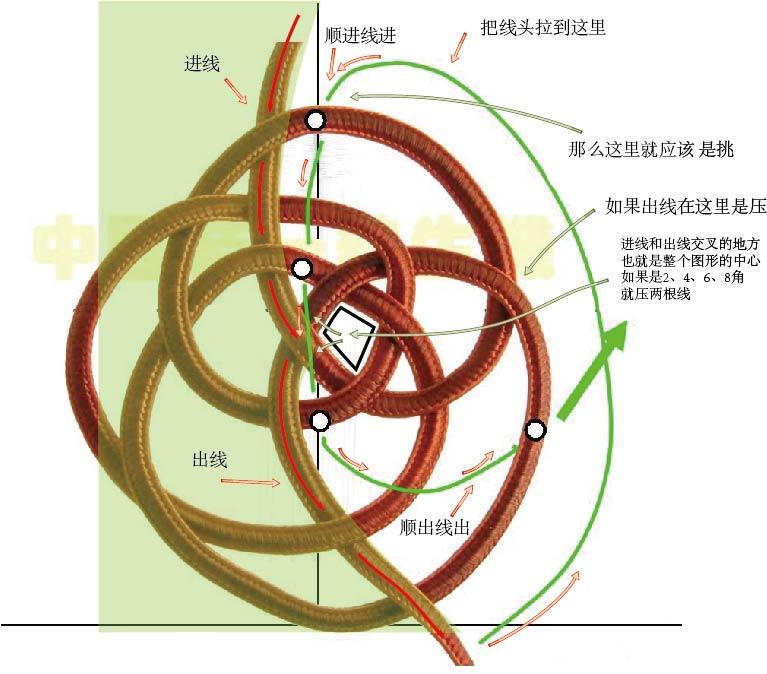 中国结论坛   一线生机-杨朝宗专栏 185919oohdxhcxzhbabbod