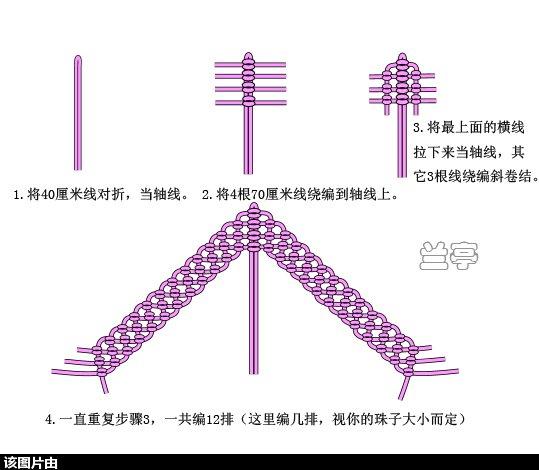 中国结论坛 来自西藏的绿松石 西藏,绿松石 兰亭结艺 103359k5m60ztc30cb8066