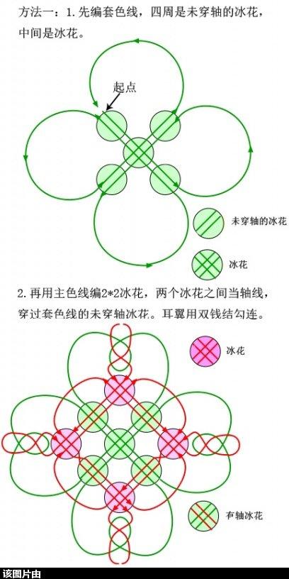 中国结论坛 套色冰花一例-----心想事成  兰亭结艺 111427hv7575bn0e979jg0