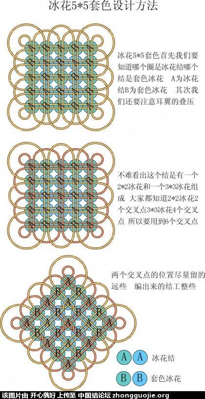 中国结论坛 冰花结设计方法 设计 冰花结(华瑶结)的教程与讨论区 172144slj23woc6o3vo8bo
