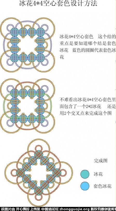 中国结论坛 冰花结设计方法 设计 冰花结(华瑶结)的教程与讨论区 172158hdeyzugeymvbq9ih