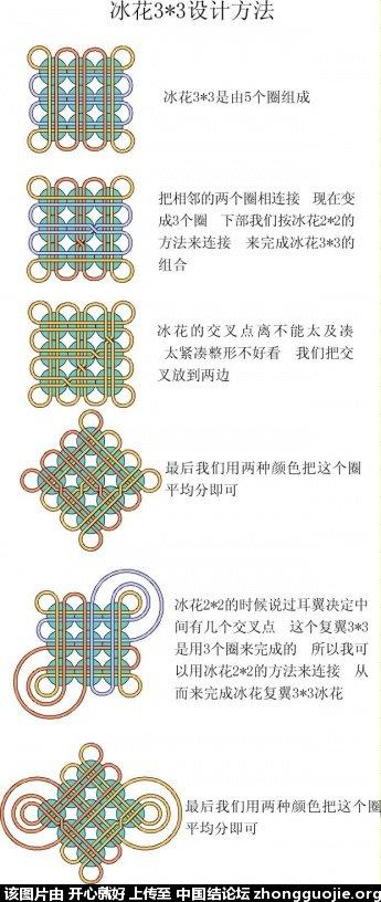 中国结论坛 冰花结设计方法 设计 冰花结(华瑶结)的教程与讨论区 172240m14ddgzbcsg14scj