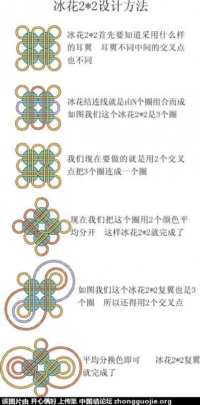 中国结论坛 冰花结设计方法 设计 冰花结(华瑶结)的教程与讨论区 172307a1xe63womrstziqw