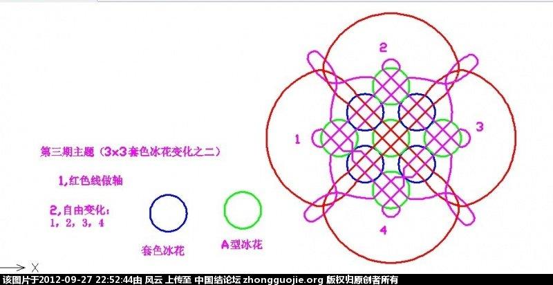 中国结论坛 第三期的主题是3*3套色冰花变化2  有结同做 225216ywmimtsgt6kjs73m