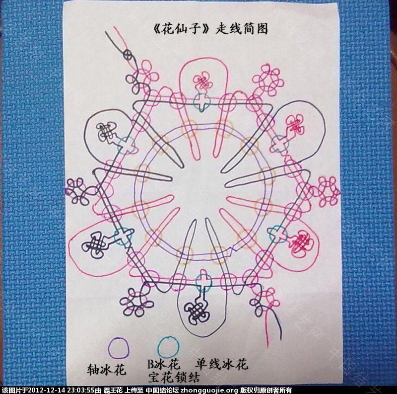 中国结论坛 (原创)《向日葵》《花仙子》《超级星辰》 教程,自己喜欢,学习交流,一张白纸,无私奉献 作品展示 230324eygd8mtgdtztdic3