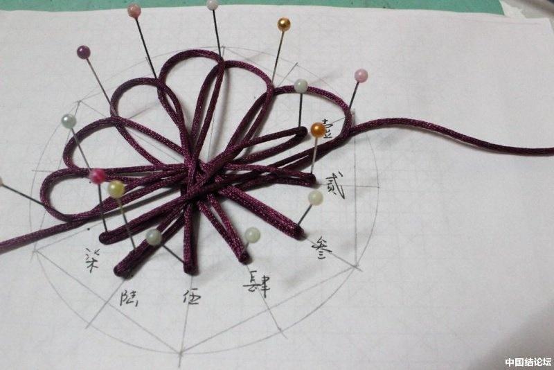 中国结论坛 我学星辰结的一些体会 体会,星辰,倒数 图文教程区 212909tte3fvkjfbbvuvkf