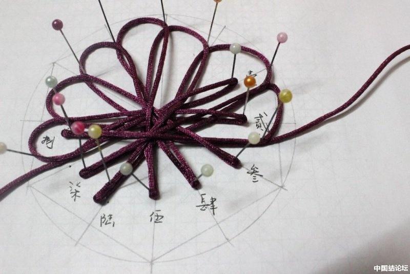 中国结论坛 我学星辰结的一些体会 体会,星辰,倒数 图文教程区 212918hi89hyyhet4mttie