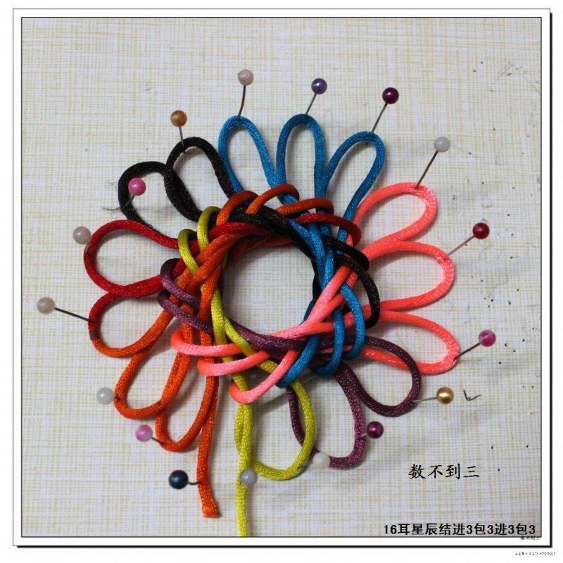 中国结论坛   图文教程区 2306050evctszqqfxsfpso