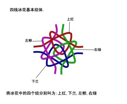 中国结论坛 4x4连体冰花 连体 冰花结(华瑶结)的教程与讨论区 2238470u0qaogtog136ou0