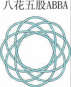中国结论坛 花股结  基本结-新手入门必看 182223m8z4t3n31yr24m81