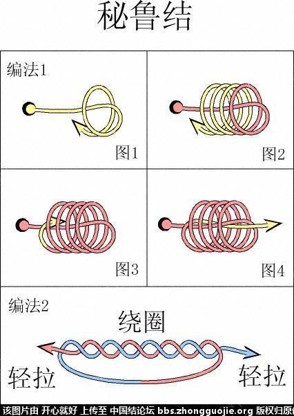 中国结论坛 秘鲁结的编法图解 分级达标 基本结-新手入门必看 134022336zkhu3cdgmubkj
