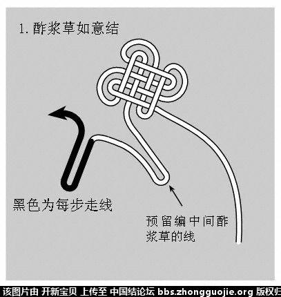 中国结论坛 酢浆草结(人字,入字面编法) 如意结编法走线图!!! 分级达标 基本结-新手入门必看 214335klixzk0l8zbks8xv