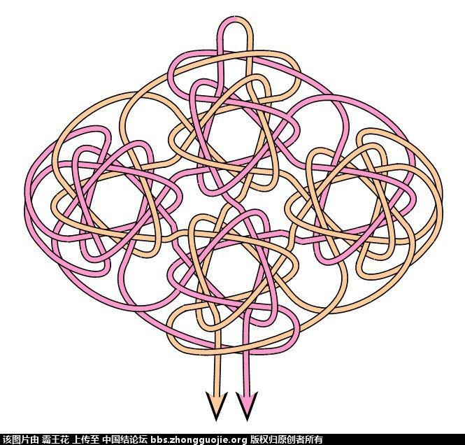 中国结论坛 六瓣锁结连体编和六瓣锁结无缝连接应用一例  冰花结(华瑶结)的教程与讨论区 113951xubkni6jpjxkknld