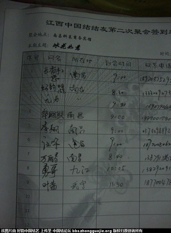 中国结论坛 江西结友第二次聚会报道 江西 结艺网各地联谊会 163415fnipmihpb0oie1pp
