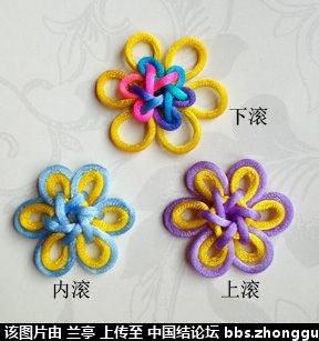 中国结论坛 学习中国绳结分级达标-中级大纲  中国绳结艺术分级达标审核 1523404bxx5f69m6z6mxy4