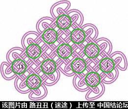 中国结论坛 学习徒手盘长系列结之前的准备  丑丑徒手编结 084413qbbz18xa0wizw1w0