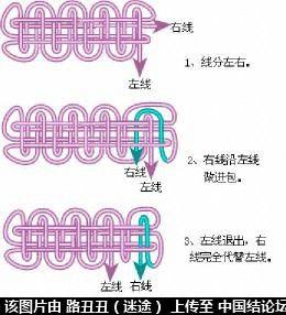 中国结论坛 学习徒手盘长系列结之前的准备  丑丑徒手编结 084621ae5wz1he1da11e41