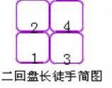 中国结论坛 一、从一字盘长到N回盘长  丑丑徒手编结 0856007ntotxpfrxgxnxlp