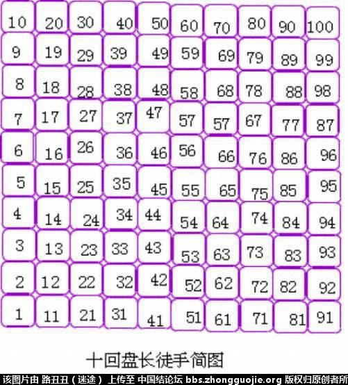 中国结论坛 一、从一字盘长到N回盘长  丑丑徒手编结 0856025nbwehto0e5ouwjr