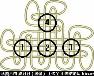 中国结论坛 五、三才结  丑丑徒手编结 213056xyvbskbaa403stek