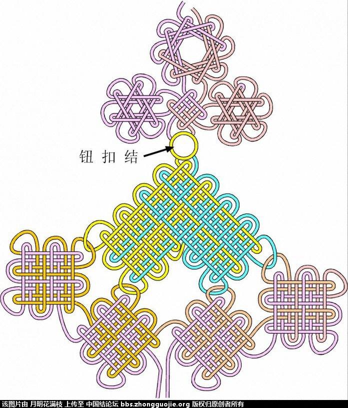 中国结论坛 五边六边盘长及回菱再加一个挂饰  走线图教程【简图专区】 174658ohegjhrfpoei2rfr
