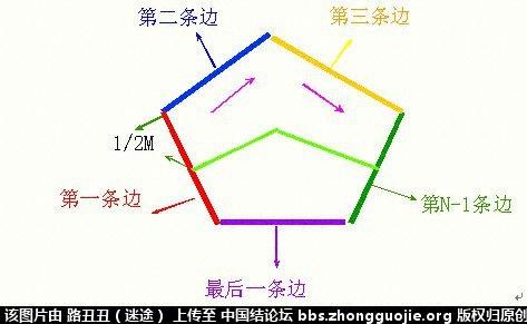中国结论坛 十一、从五角盘长结到N角盘长结  丑丑徒手编结 09234869onvk9qqvvk9gkq