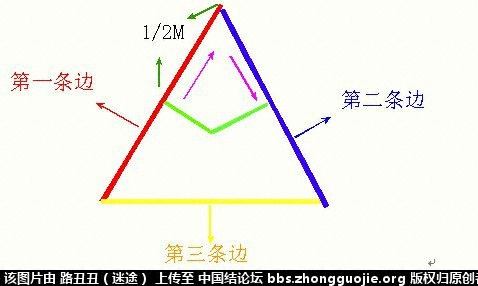 中国结论坛 十一、从五角盘长结到N角盘长结  丑丑徒手编结 092348dzjdm1iz06f1kfj0
