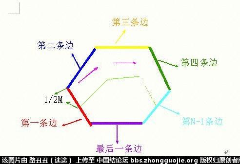 中国结论坛 十一、从五角盘长结到N角盘长结  丑丑徒手编结 0923499ci9app0yf5mfhph