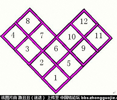 中国结论坛 十四、水滴与心型  丑丑徒手编结 1951216zat2aammig2ii1m