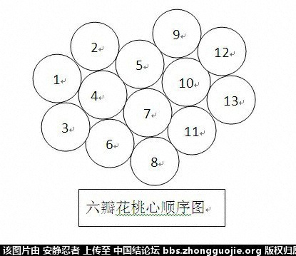 中国结论坛   作品展示 142808okpk0vk0vy89ozve