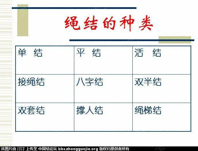中国结论坛 生活与绳结 编绳结大全,绳结的种类,绳结的打法,绳结手册,打绳结 图文教程区 134716hlllnfm6d39ylyq3