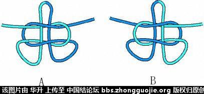 中国结论坛 攀缘结的两个结型  基本结-新手入门必看 1734553gbmo0mr529xbgg4