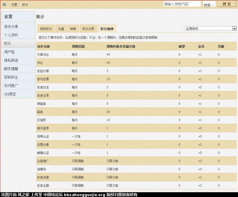 中国结论坛 【通告】金币与权限新规划 通告,金币,权限,新规,规划 图文教程区 161912ays5as54yp2an24h