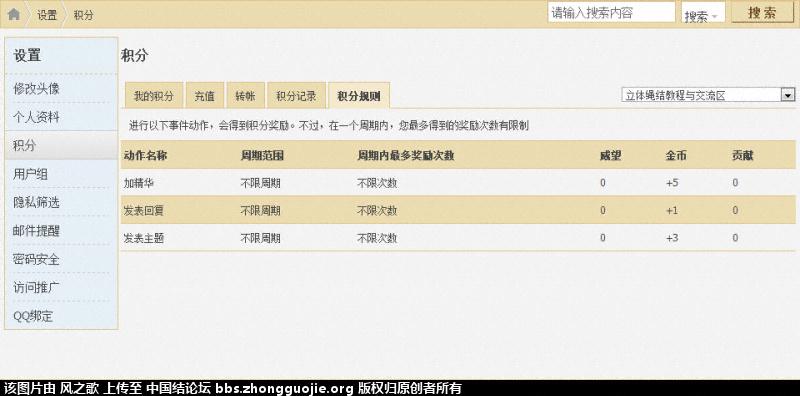 中国结论坛 【通告】金币与权限新规划 通告,金币,权限,新规,规划 图文教程区 1619181tfo1t15haa113t3