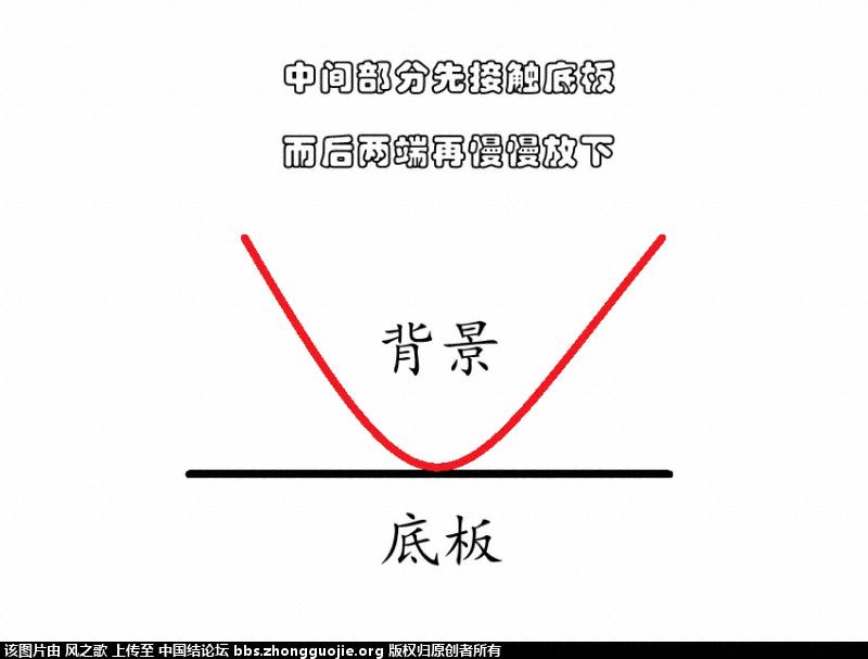 中国结论坛 中小型平面结艺快速装裱法  图文教程区 110734mmjk3ce28jeuz8ja