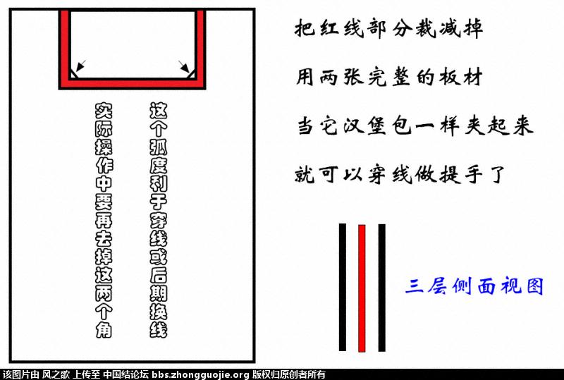 中国结论坛 中小型平面结艺快速装裱法  图文教程区 111050na92znasiptadenk