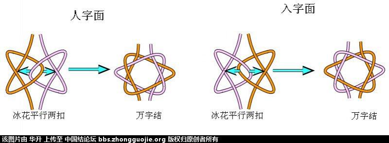 中国结论坛 编四线A型冰花的几个技巧 技巧 冰花结(华瑶结)的教程与讨论区 223906iljb7l5i0p78c8s8