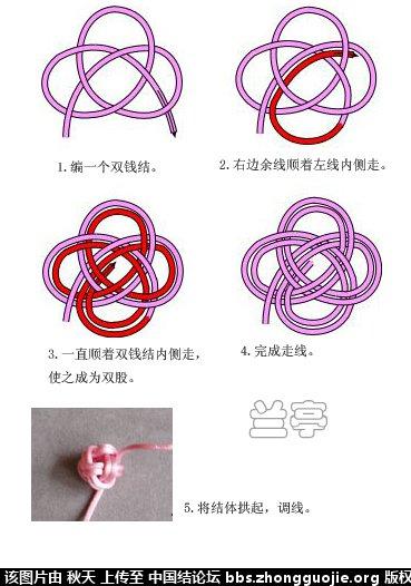 中国结论坛 套箍结视频教程-钮扣环教程 套箍,套箍结 分级达标 视频教程区 120356cn7k1cno7anfpfgf