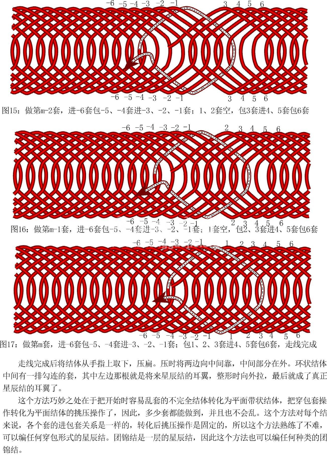 中国结论坛 团锦结星晨结的新徒手编法  丑丑徒手编结 174249c78cufkuhtfq8k0q