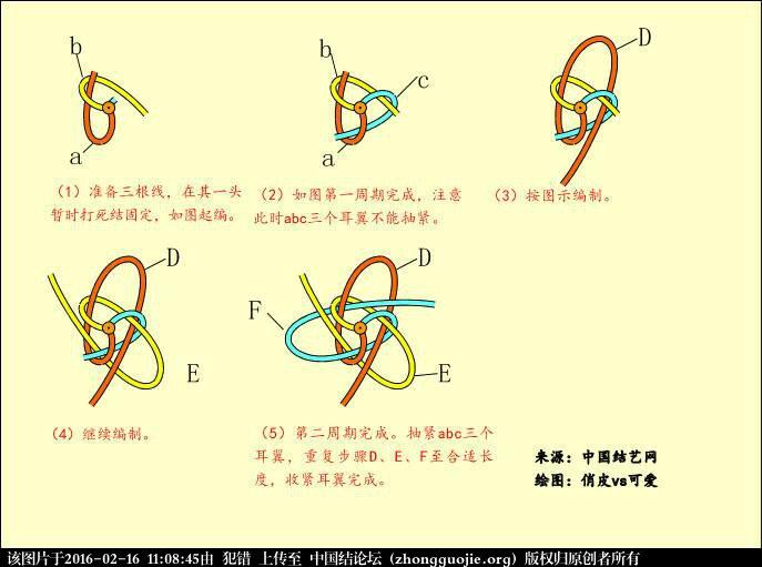 中国结论坛   走线图教程【简图专区】 110844oqp21zzzegap3pba