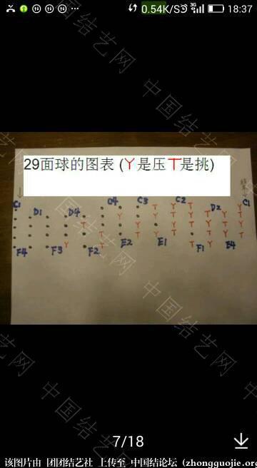 中国结论坛 多面球  作品展示