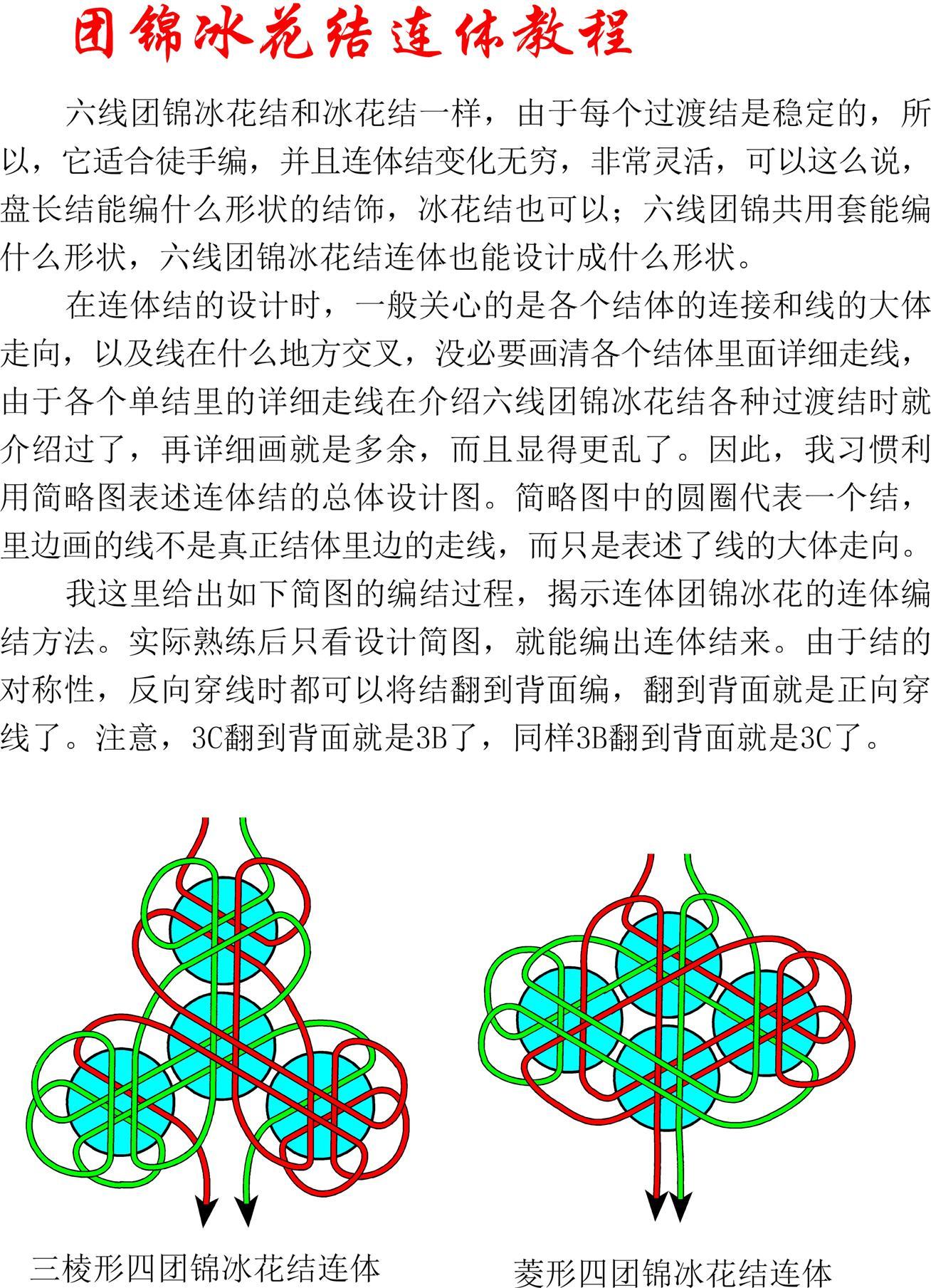 中国结论坛 团锦冰花结连体教程(一)  冰花结(华瑶结)的教程与讨论区 105827mgqzffwkqs7qpmze