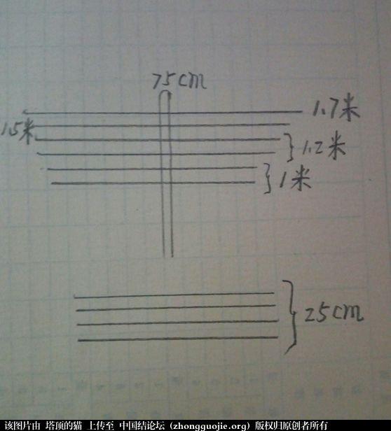 中国结论坛 小魚包挂  立体绳结教程与交流区 221931tx9qsbqb6mvqzqze
