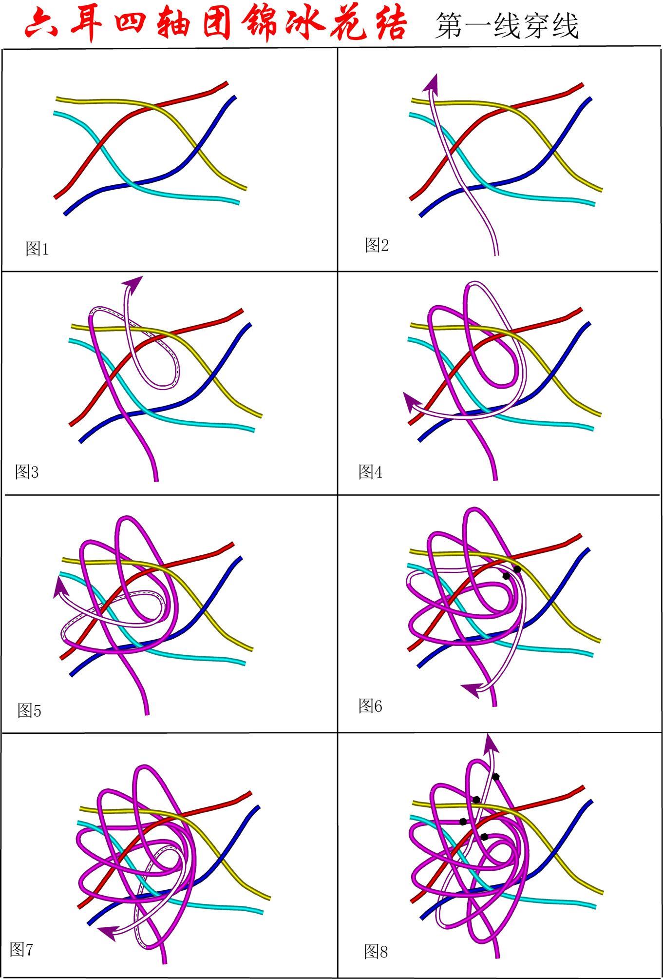 中国结论坛 六线四轴团锦冰花结  冰花结(华瑶结)的教程与讨论区 172335vfx23kegel1u2oc2