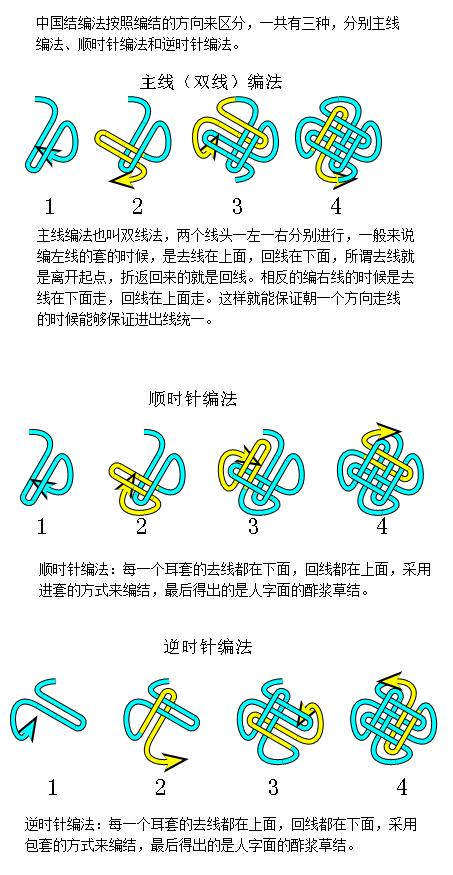 中国结论坛 如何学会看走线图 如何 基本结-新手入门必看 111716yaqoqmdq91mol1c5