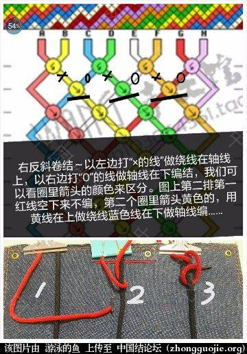 中国结论坛   作品展示 170243hi8w8qvv0i0tllqb