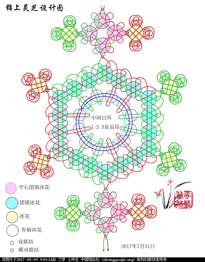 中国结论坛 锦上灵芝(含设计图)  兰亭结艺 085826lo862tvte3c6mjeh