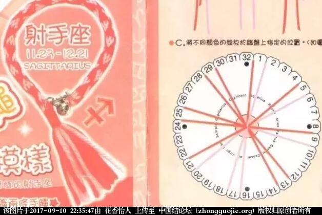 中国结论坛   图文教程区 223537p33j3krre3h0ro84