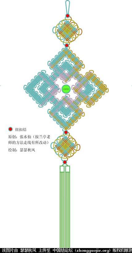 中国结论坛 最近学画的走线图,跟大家分享下  走线图教程【简图专区】 112353bcmheaua7c4e4apa