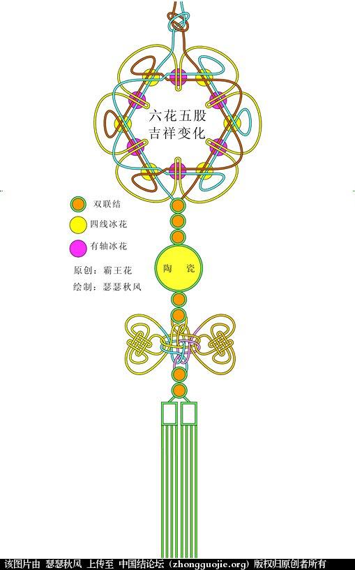 中国结论坛   走线图教程【简图专区】 113054onlo4la22777f4m2